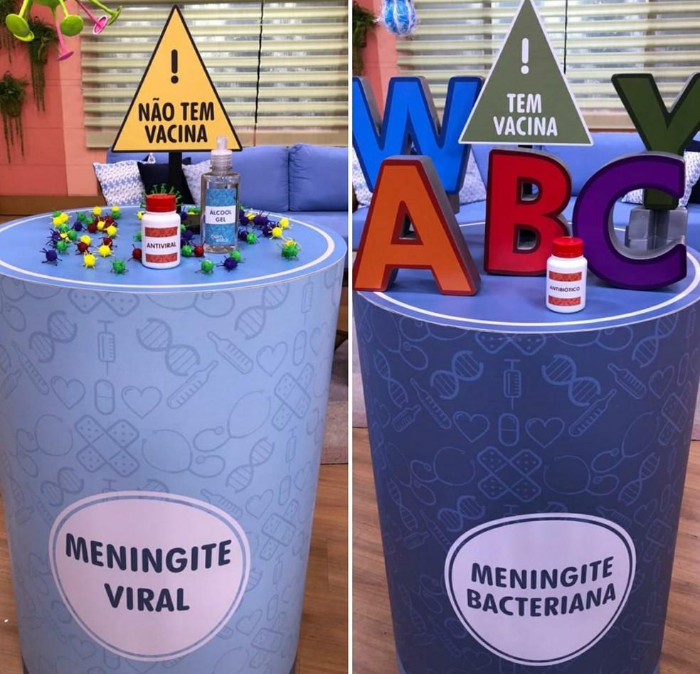 Tipos de meningite — Foto: Augusto Carlos/TV Globo