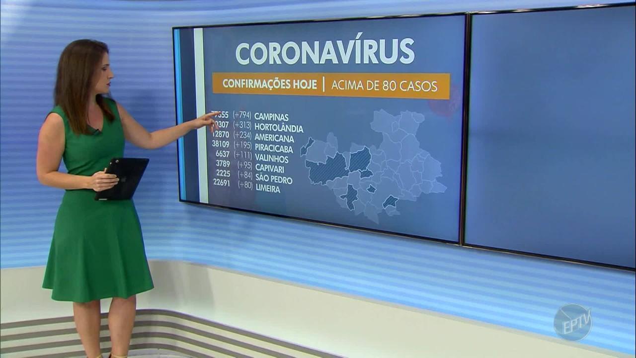 Região de Campinas confirma 73 mortes pela Covid-19 nesta segunda-feira (22); veja dados