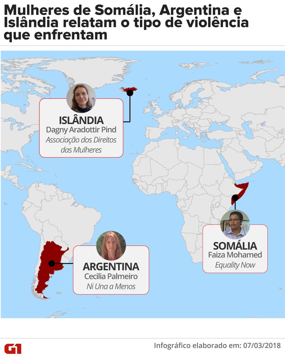 Mulheres de Somália, Argentina e Islândia relatam o tipo de violência que enfrentam em seus países (Foto: Fernanda Garrafiel/Arte G1)