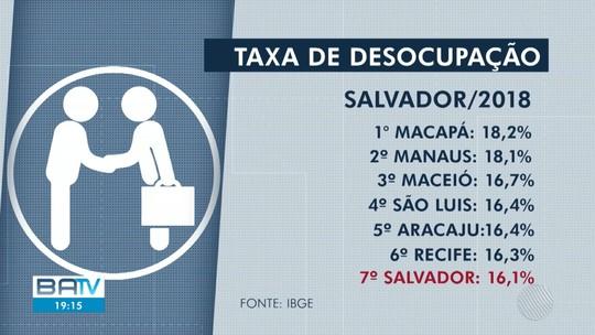 Bahia terminou 2018 com mais de 1,2 milhão de pessoas em busca de emprego, diz IBGE