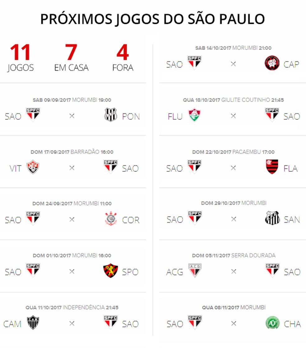 Próximos jogos do São Paulo no Brasileirão (Foto: infoesporte)