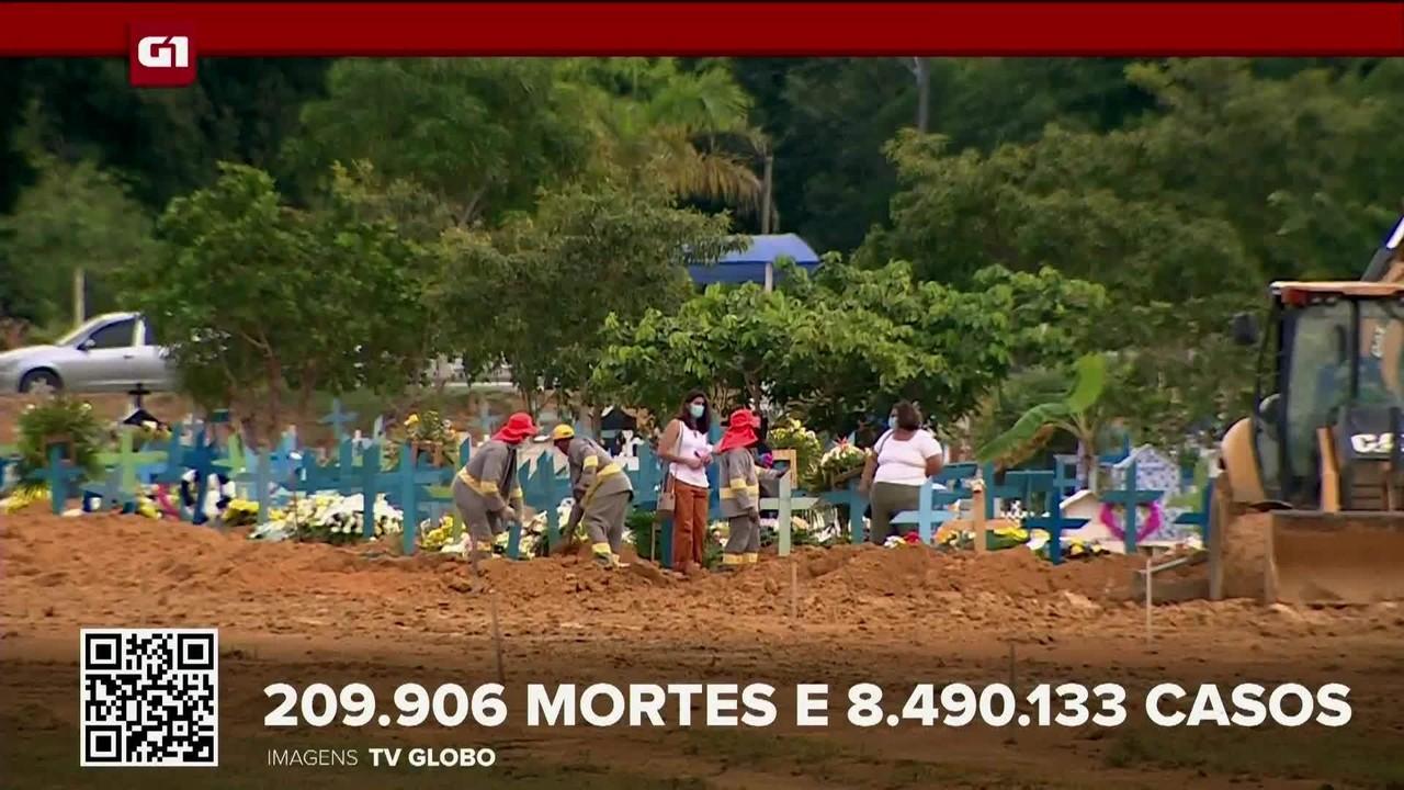 G1 em 1 Minuto: 209.906 mortes e 8.490.133 casos confirmados de Covid-19 no Brasil