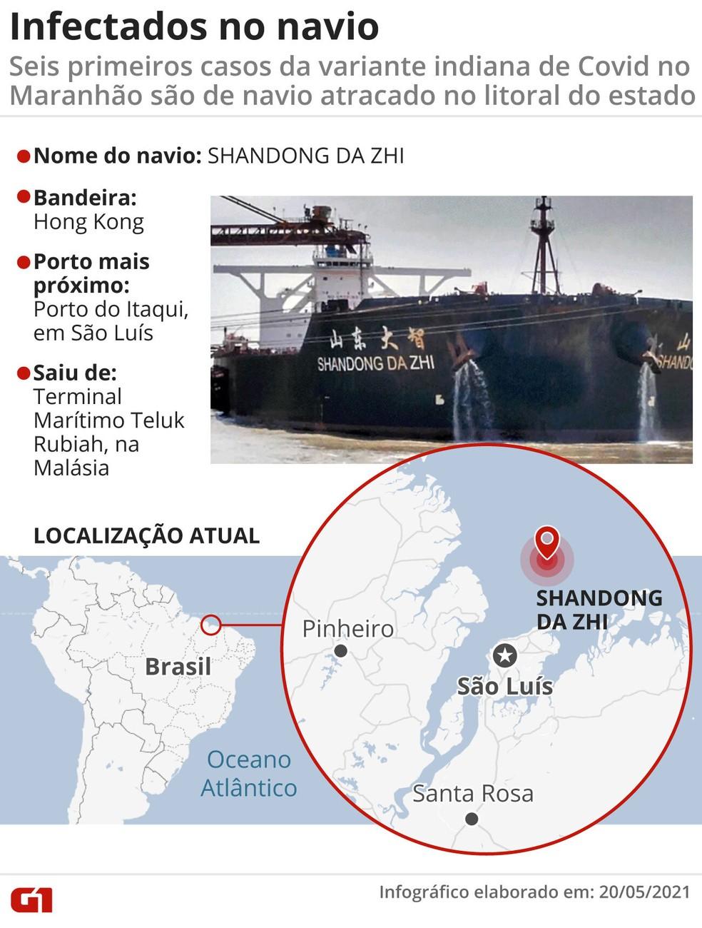 Navio Shandong da Zhi saiu da Malásia com destino a São Luís — Foto: Arte/G1