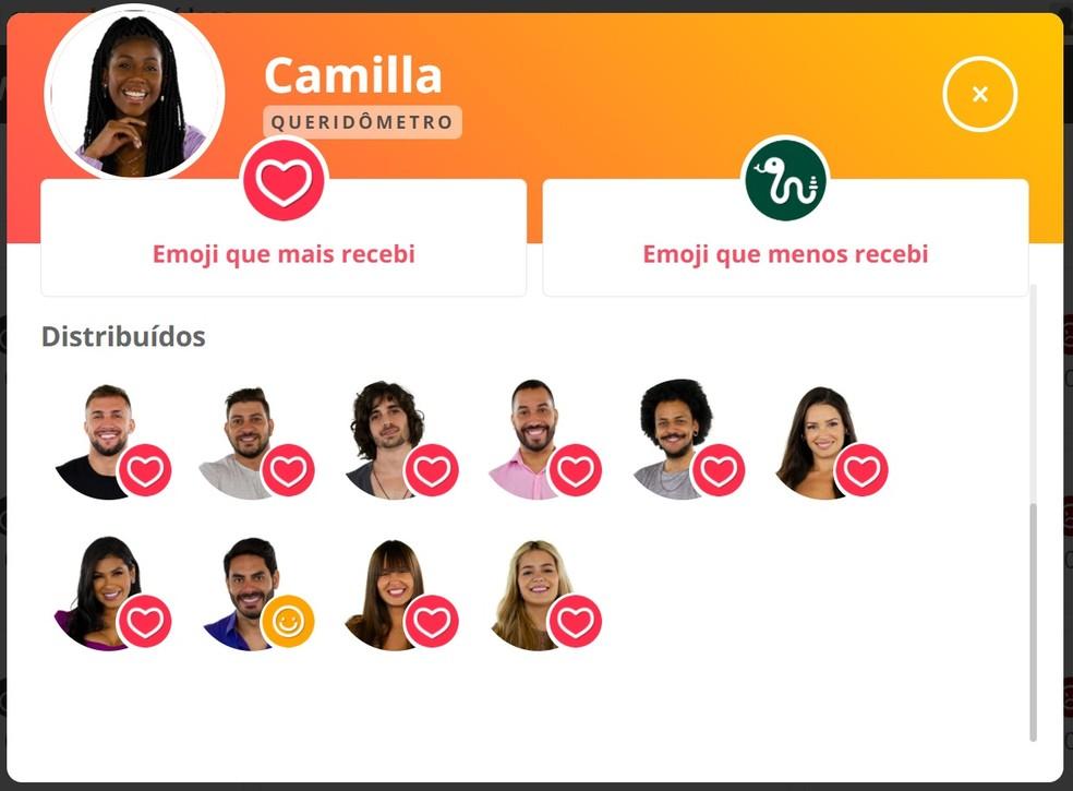 Queridômetro Camilla de Lucas - 03/4 — Foto: Globo