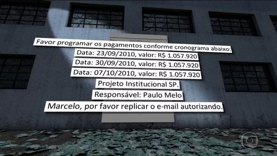 Marcelo Odebrecht apresenta a Moro e-mails sobre área para Instituto Lula