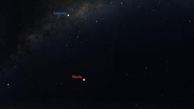 Marte estará no céu do hemisfério sul nesta terça a partir das 19h (Foto: STELLARIUM/Via BBC News Brasil)