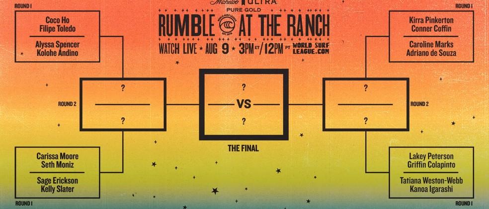 Chaveamento do desafio de duplas mistas no Surf Ranch — Foto: Reprodução