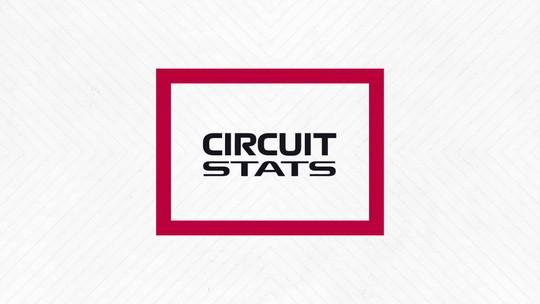 GP da França: 15 informações que você precisa saber sobre a corrida