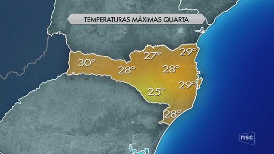 Quarta-feira deve ser de sol com nuvens em Santa Catarina
