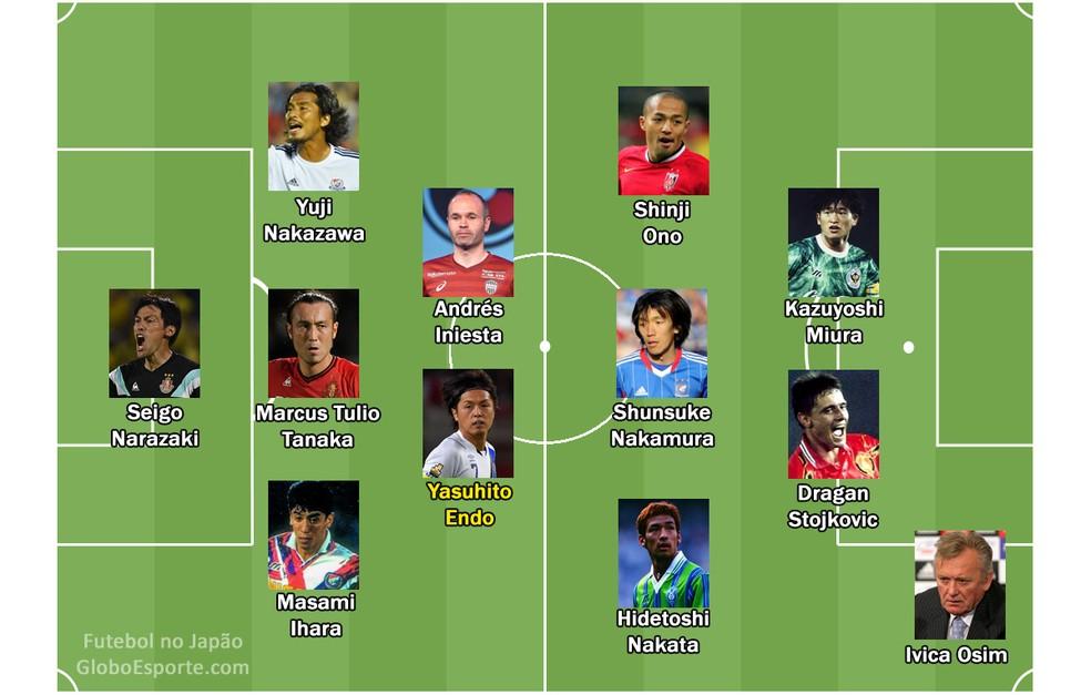 Como ficou na formação tática a seleção de todos os tempos da J.League — Foto: Futebol no Japão