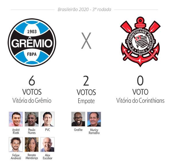 Palpite Ge Veja As Apostas De Apresentadores E Comentaristas Para A 3ª Rodada Do Brasileirao Brasileirao Serie A Ge