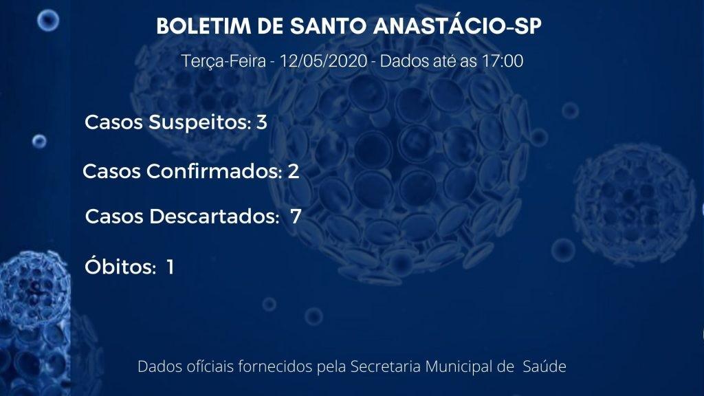 Secretaria Municipal de Saúde anuncia dois casos positivos de Covid-19 em Santo Anastácio