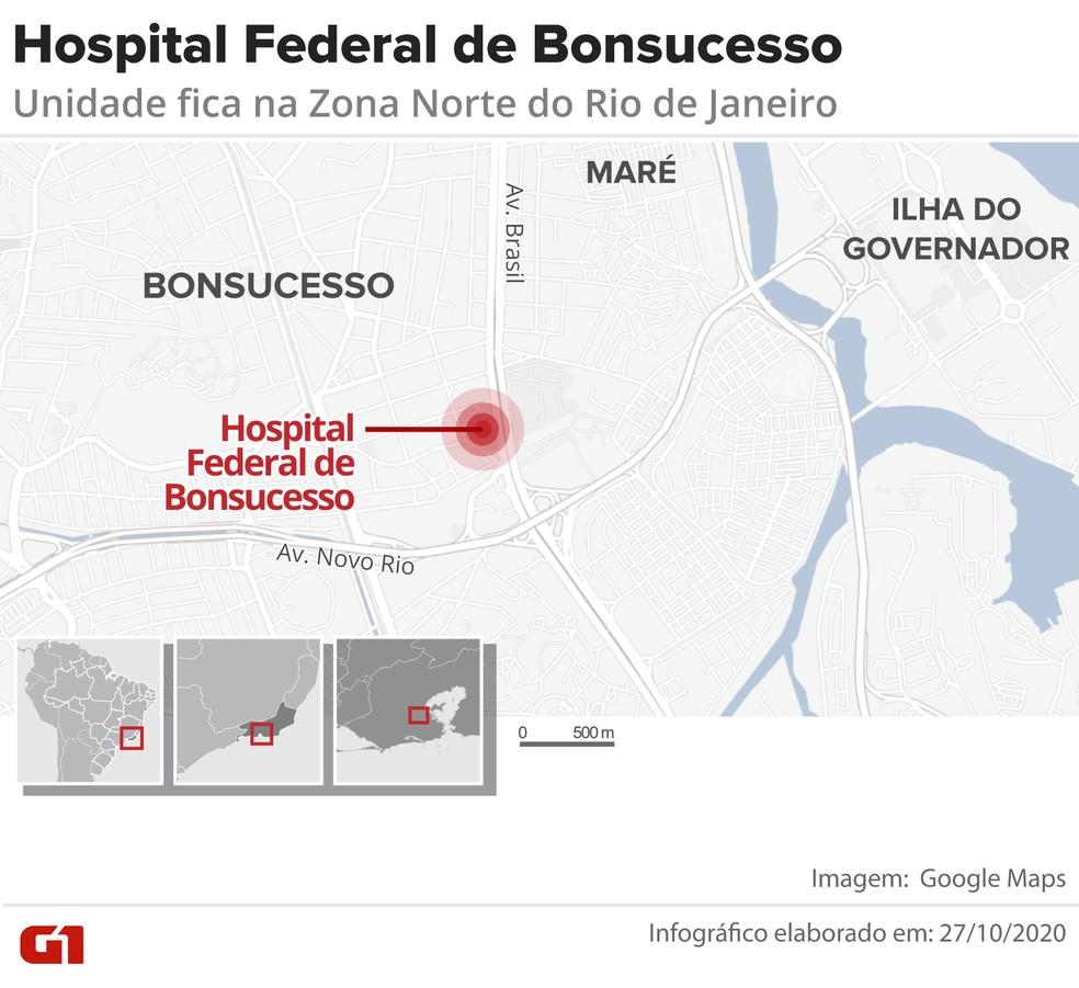 Incêndio no Hospital Federal de Bonsucesso, no Rio de Janeiro — Foto: G1