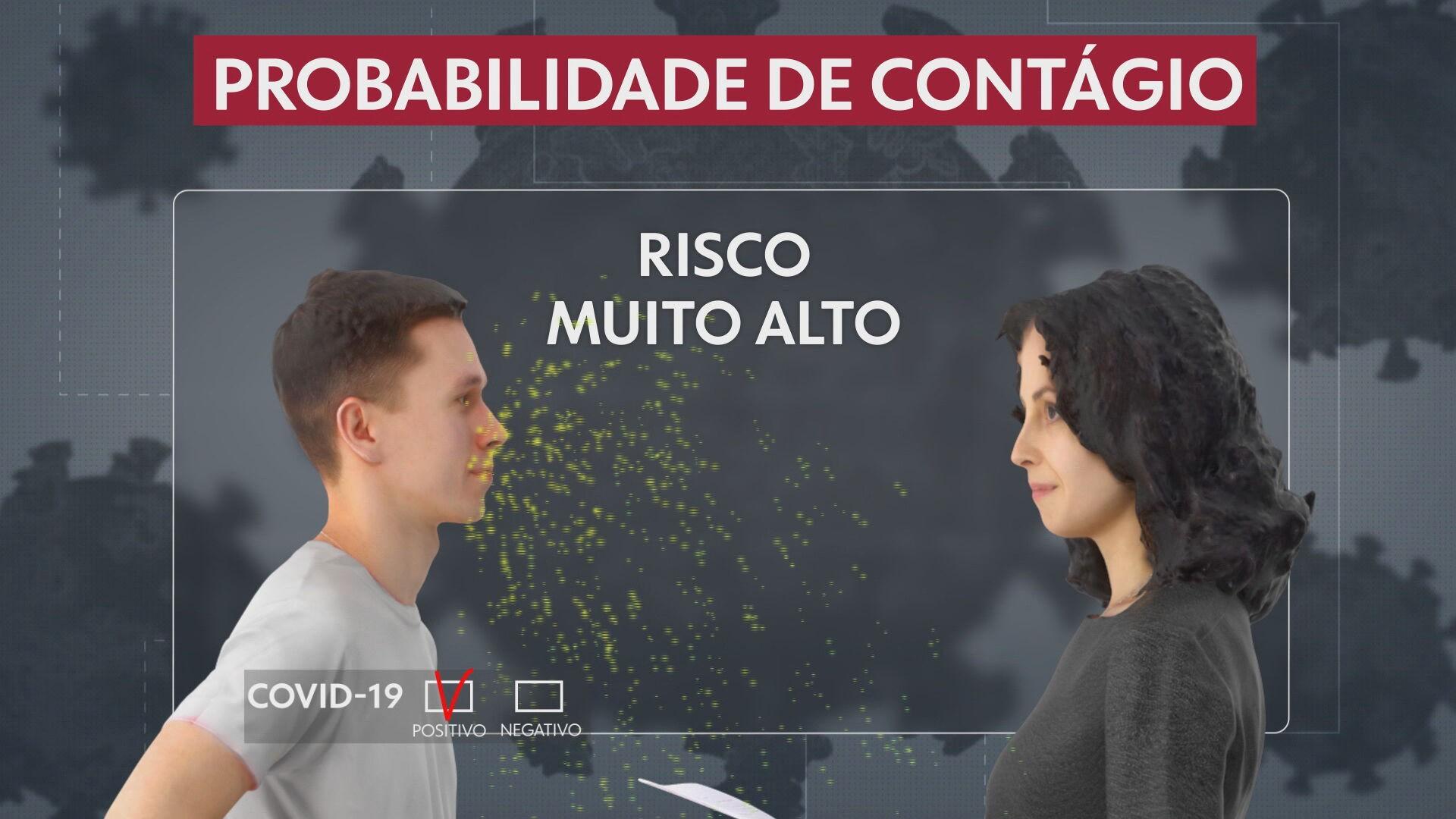 Coronavírus: prefeituras da região de Campinas confirmam novos casos neste domingo, 19 de setembro