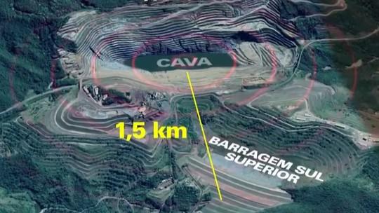 Veja o que pode acontecer se paredão de mina cair em MG