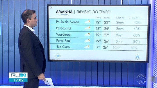 Previsão do tempo: chuva continua nesta quinta-feira no Sul do Rio