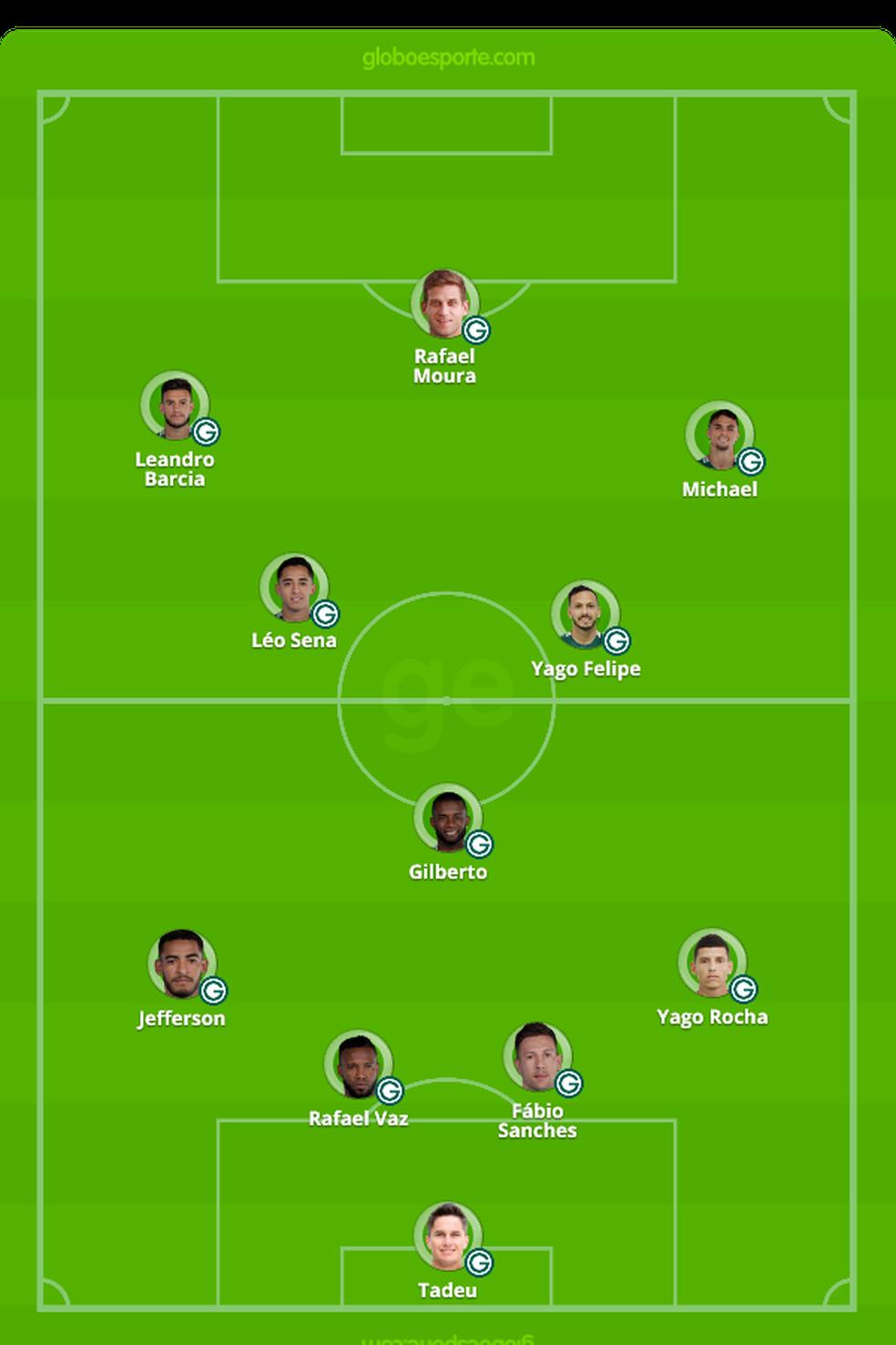 Provável Goiás contra o Botafogo — Foto: GloboEsporte.com