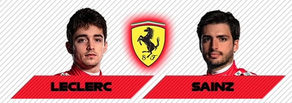 Ferrari 2021 — Foto: Reprodução/FOM