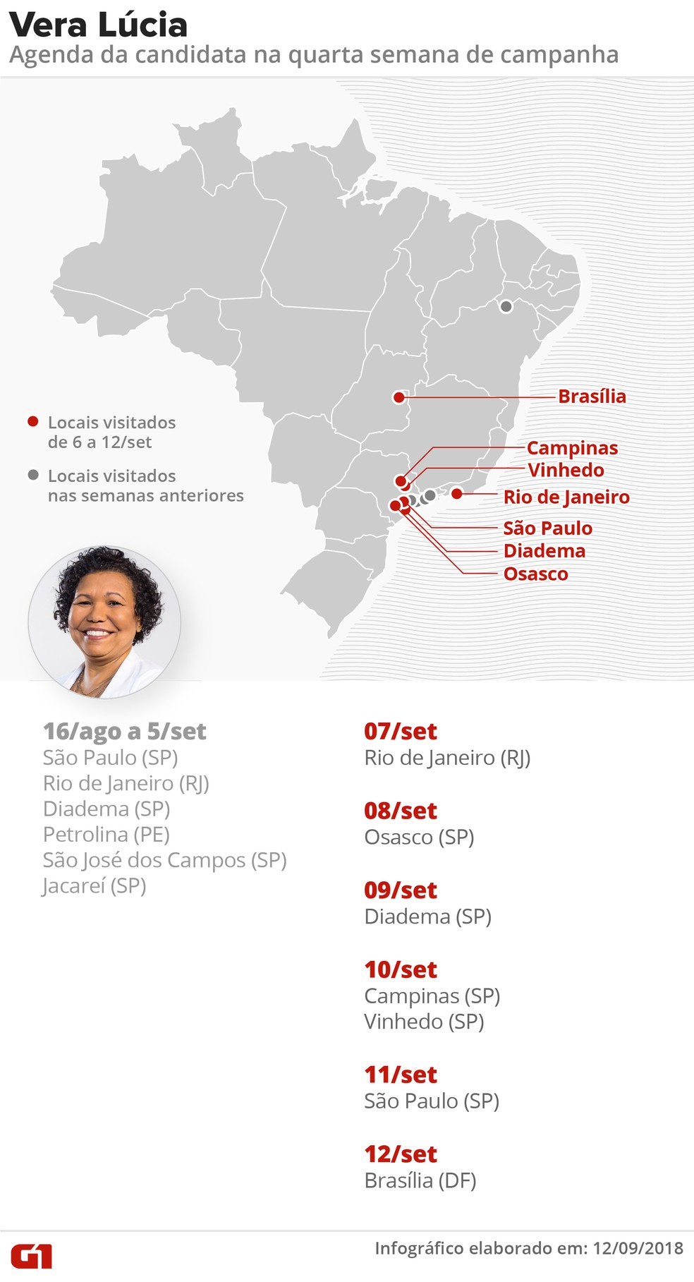 Agendas da candidata Vera Lucia (PSTU) na 4ª semana de campanha presidencial — Foto: Roberta Jaworski/G1