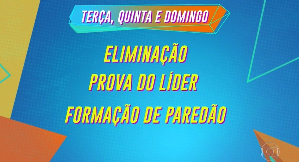 Dinâmica da 'supersemana' do BBB21' — Foto: Globo