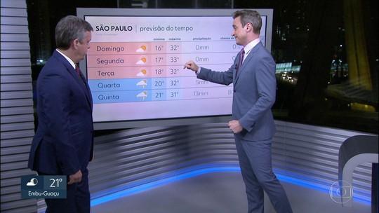 SP pode registrar 35ºC nesta segunda-feira, diz Inmet