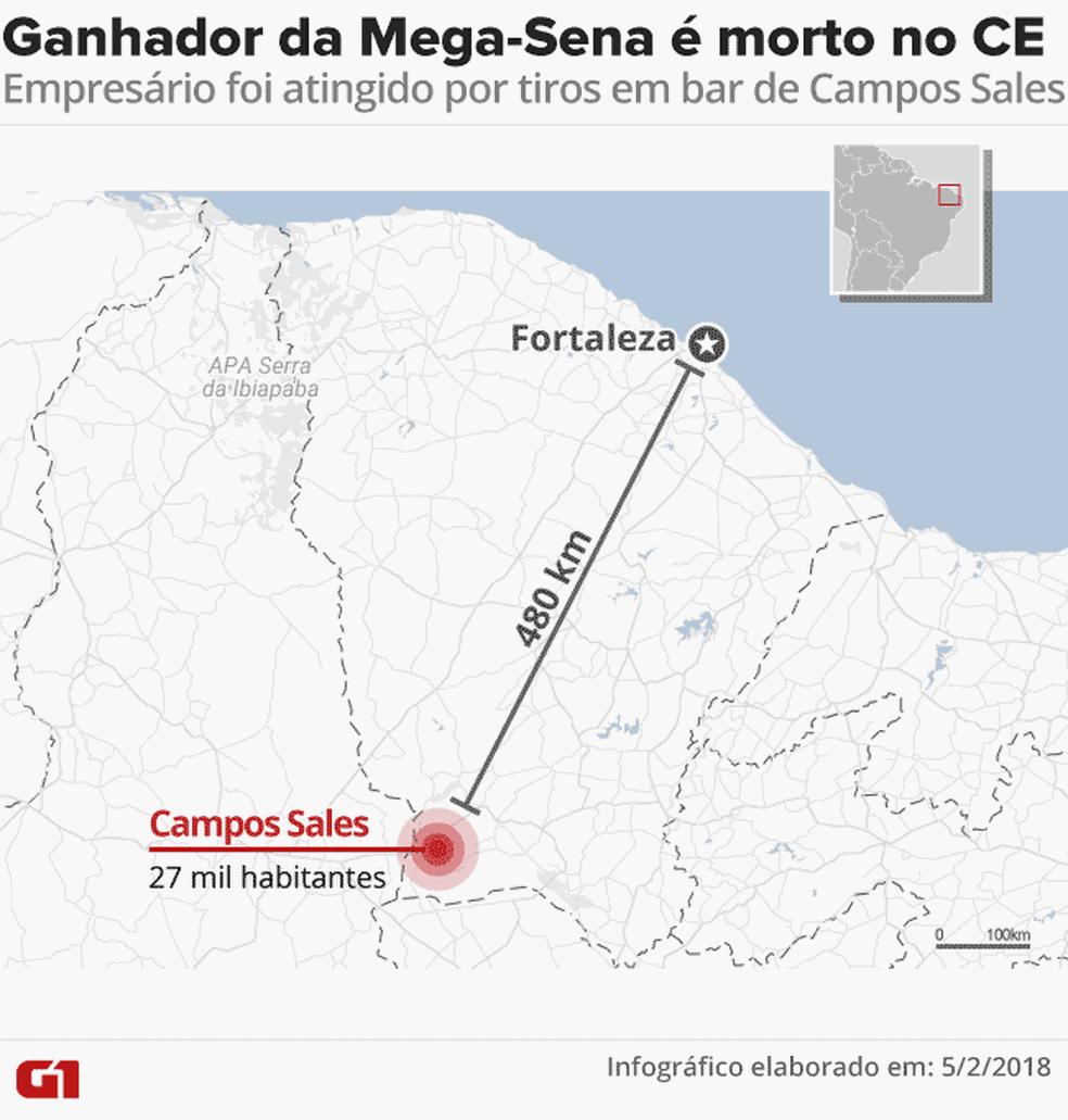 Cidade de Campos Sales, no Ceará, onde morreu o milionário da Mega-Sena Miguel Ferreira (Claudia Ferreira / G1)