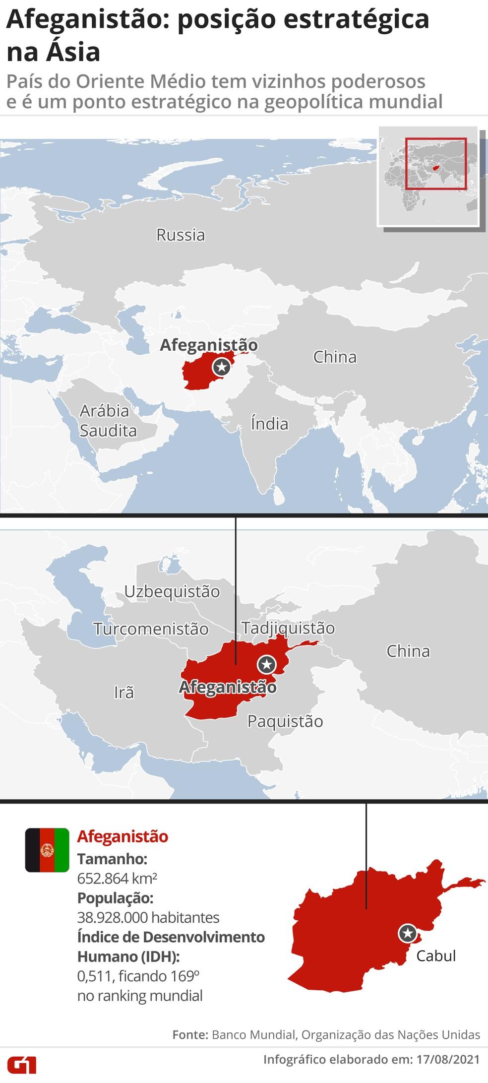 Afeganistão posição estratégica na Ásia — Foto: G1/Arte