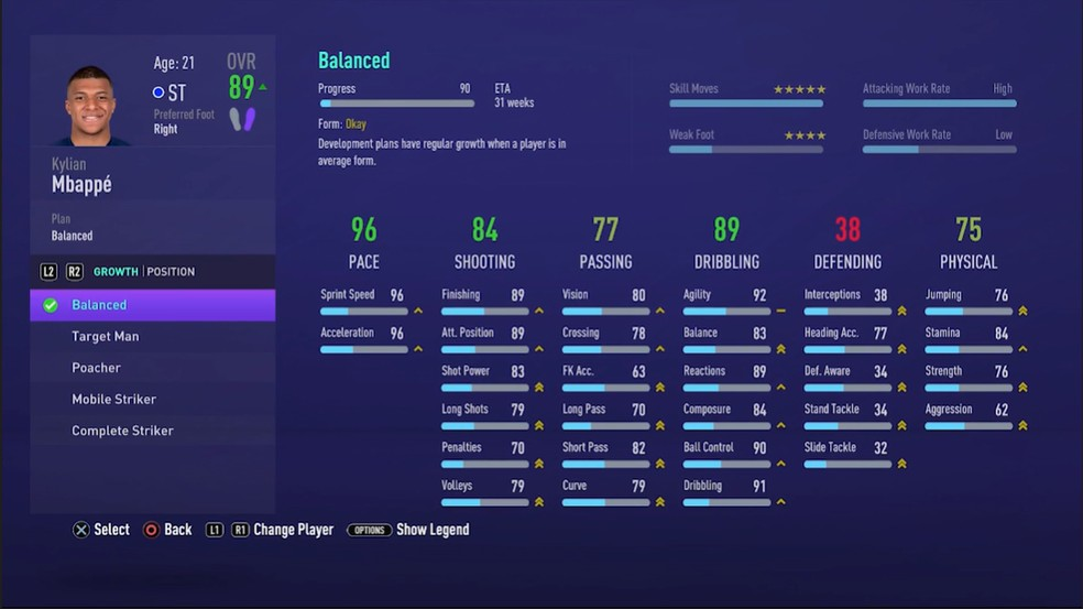 Developing the qualities in FIFA 21. (Image: Electronic Arts)