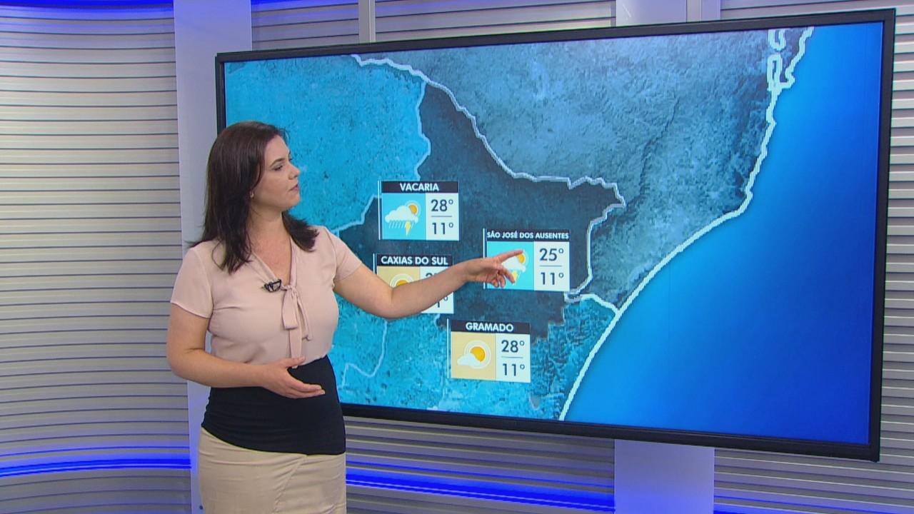 Domingo (21) será de calor e tempo firme na maior parte do RS