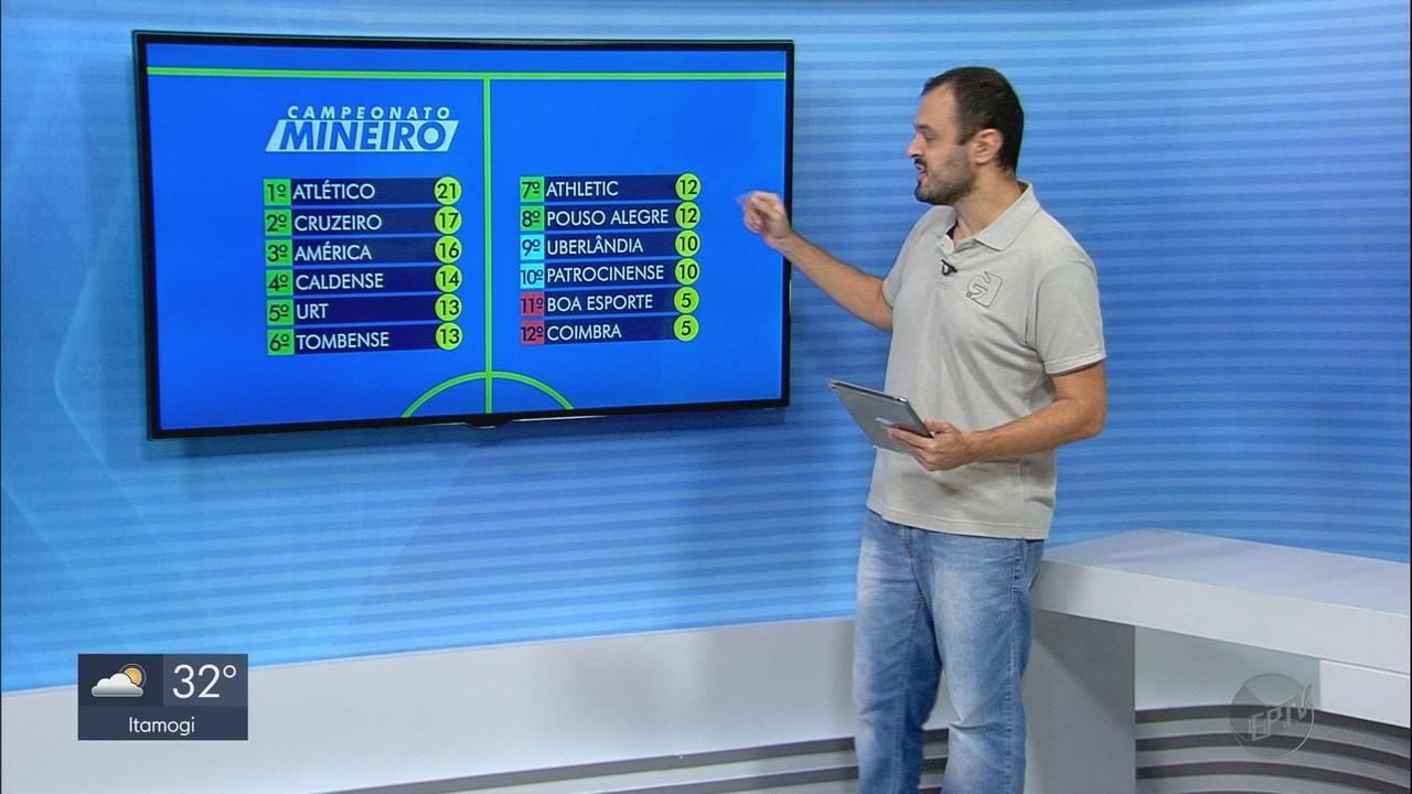 Veja como fica a classificação do Campeonato Mineiro
