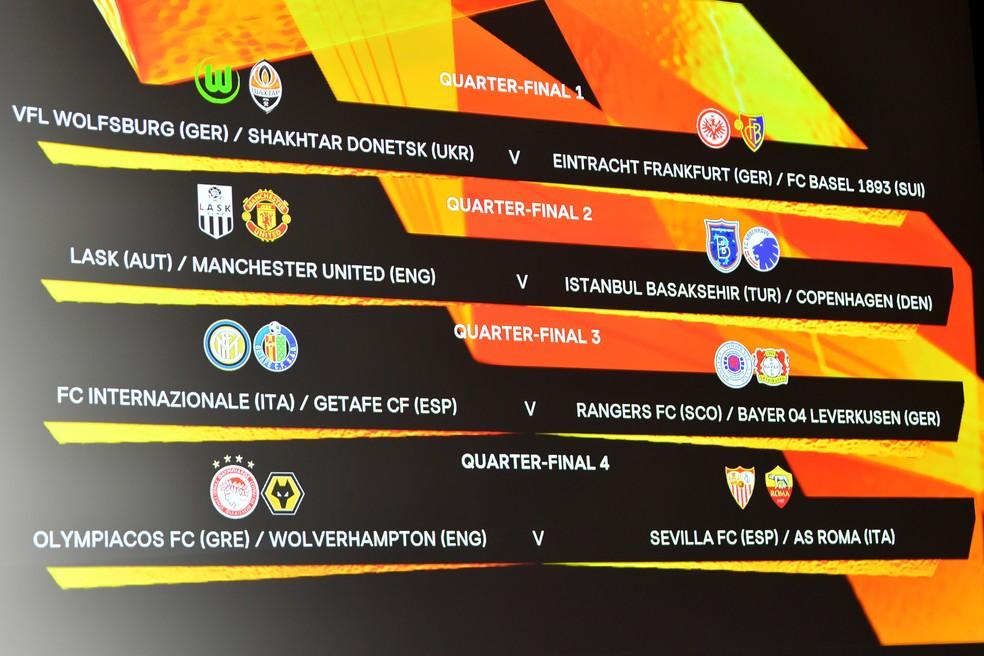 Sorteio definiu confronto das quartas de final da Liga Europa — Foto: AFP