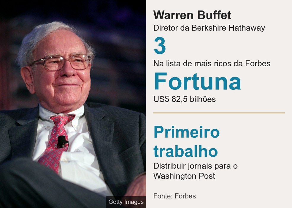 Warren Buffet, diretor de Berkshire Hathaway — Foto: Getty Images/BBC