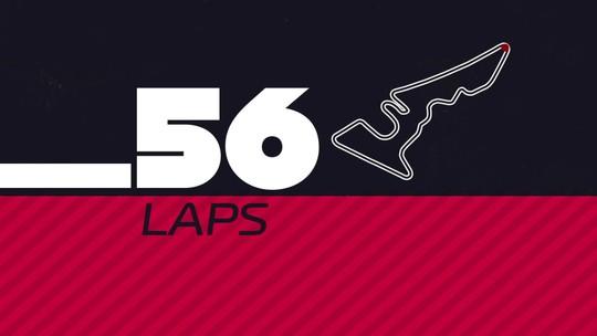 GP dos EUA: 15 informações que você precisa saber sobre a corrida