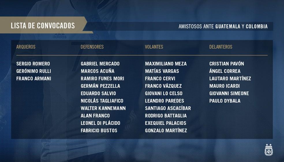 Lista de convocados da seleçao argentina (Foto: AFA)