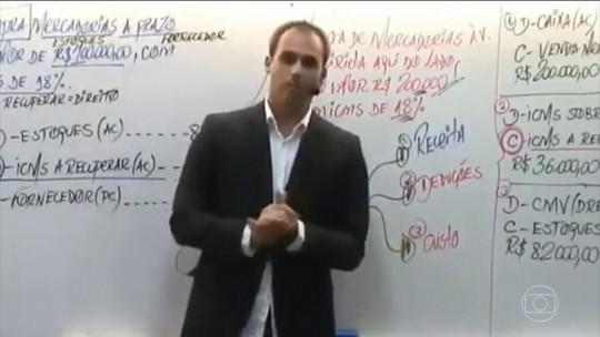 Eduardo Bolsonaro diz em vídeo que bastariam um soldado e um cabo para fechar o STF