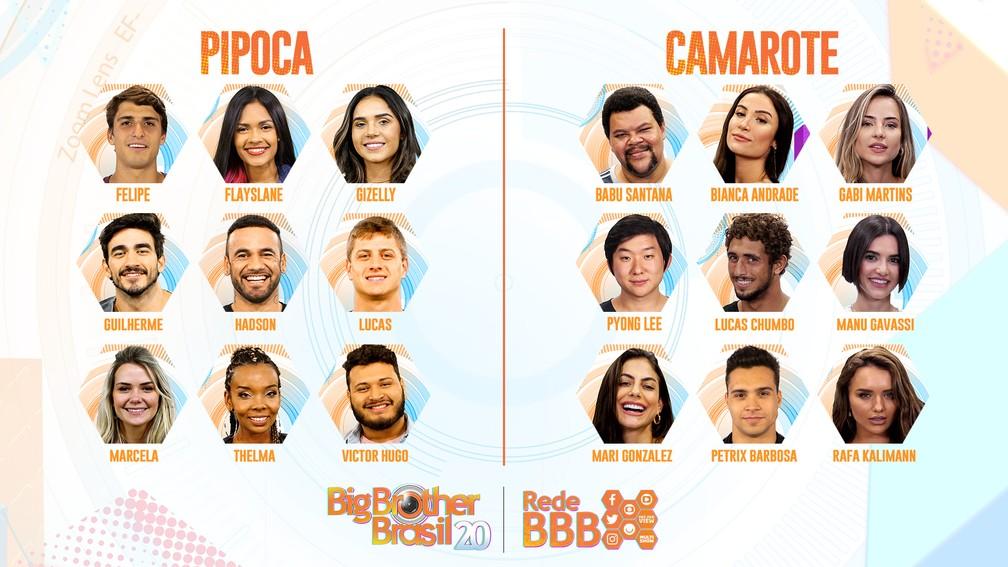 Participantes do BBB20 (Foto: reprodução/Rede Globo)