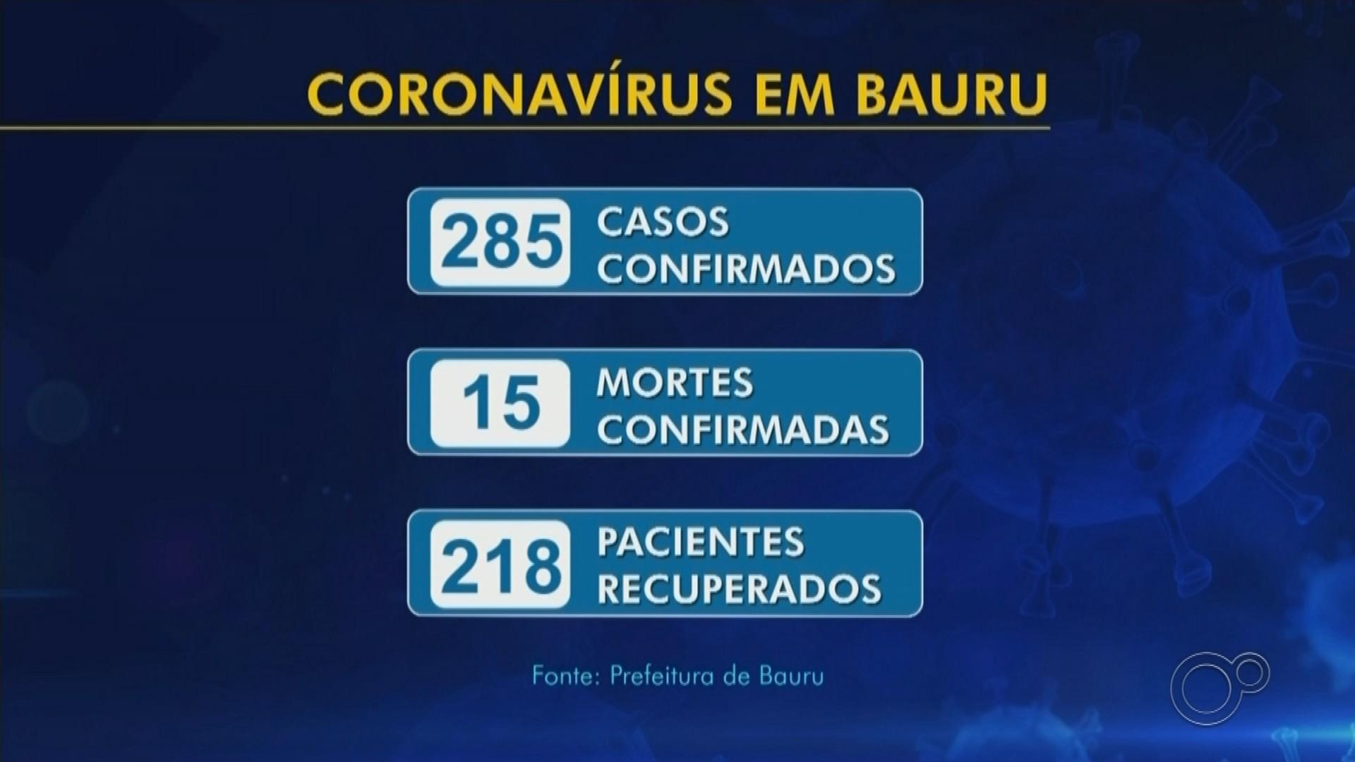 VÍDEOS: TEM Notícias 1ª edição de Bauru e Marília desta segunda-feira, 1º de junho