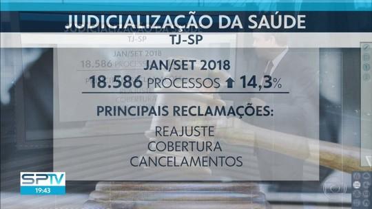 Ações contra planos de saúde triplicam em SP nos últimos 7 anos