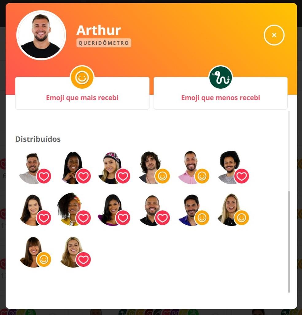 Arthur — Foto: Globo