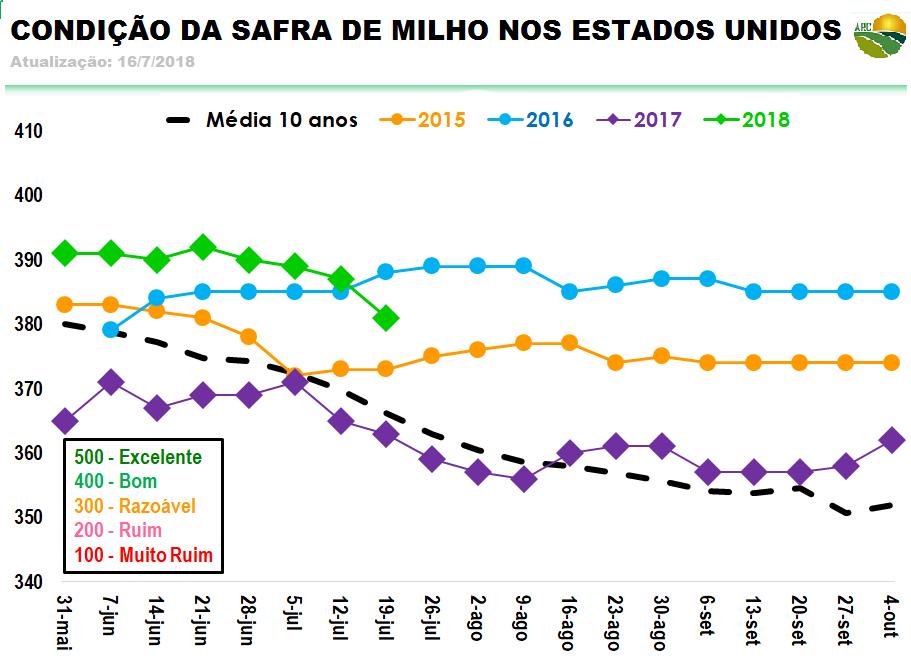 condição-lavoura-milho (Foto: Ed.Globo)