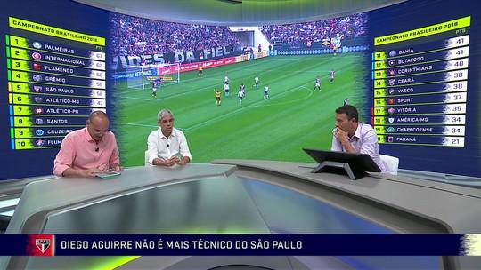 """Lédio questiona demissão de Aguirre na reta final do Brasileiro: """"O que vão fazer agora?"""""""