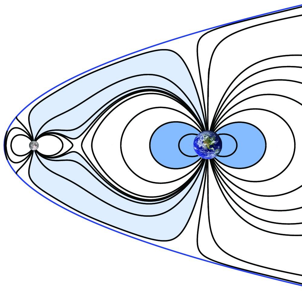 Ilustração mostra como o campo magnético da Terra poderia ter se conectado ao da Lua há bilhões de anos (Foto: Nasa)