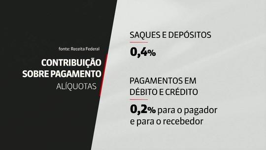 Paulo Guedes vai propor, mas nova CPMF não deve prosperar, avaliam assessores de Bolsonaro