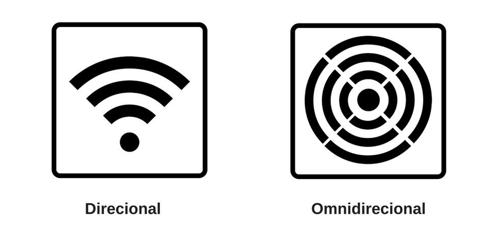 Antena direcional emite sinal para área específica, enquanto a omnidirecional transmite sinal igual em todos os sentidos (Foto: Reprodução/Caio Bersot)