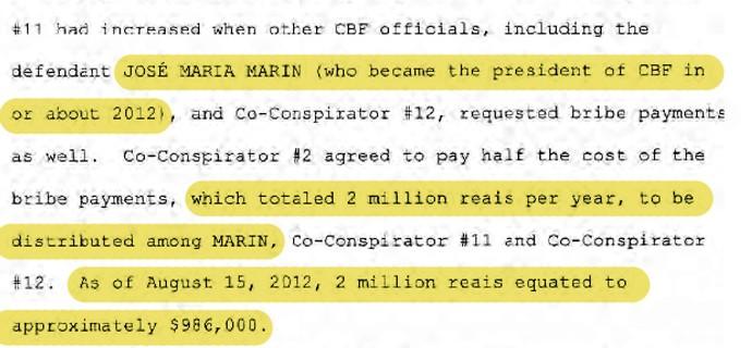 reprodução José Maria Marin corrupção dinheiro (Foto: Reprodução)