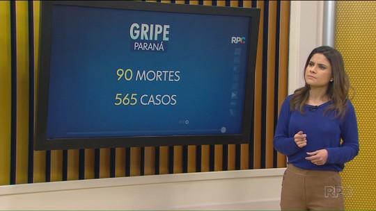 Número de mortes por gripe no Paraná chega a 90, aponta Secretaria da Saúde