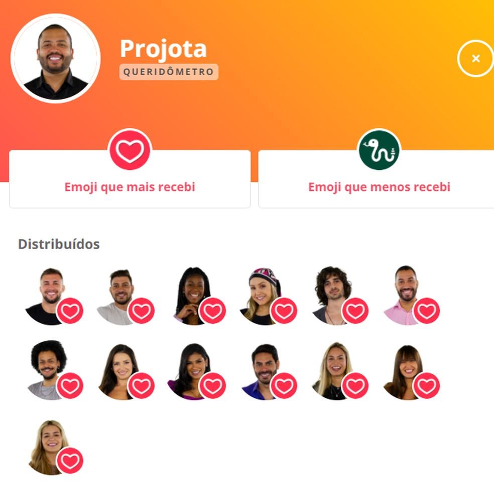 Queridômetro Projota - 4/3 — Foto: Globo