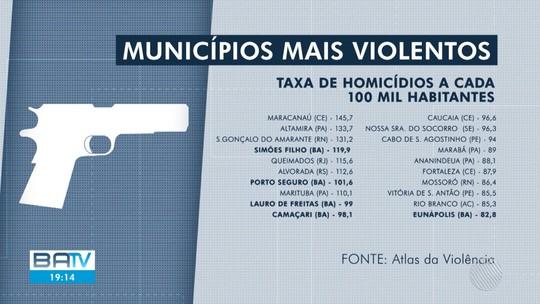 Mapa da Violência revela que quatro dos dez municípios mais violentos estão na Bahia