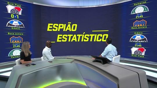 Palmeiras cresce com Felipão, melhora defesa e chega forte para jogo com o Boca; veja números