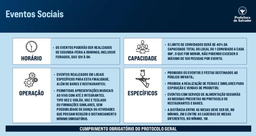 Protocolos especiais para eventos sociais em Salvador — Foto: Divulgação/Prefeitura